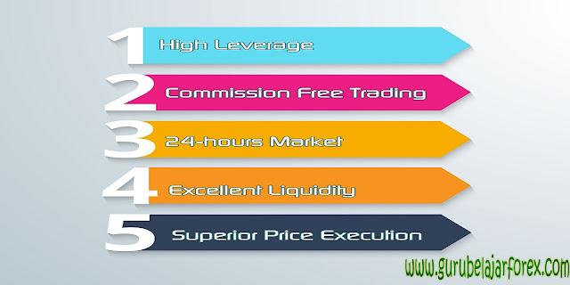 Mengapa Orang Menyukai Forex Trading ? 1