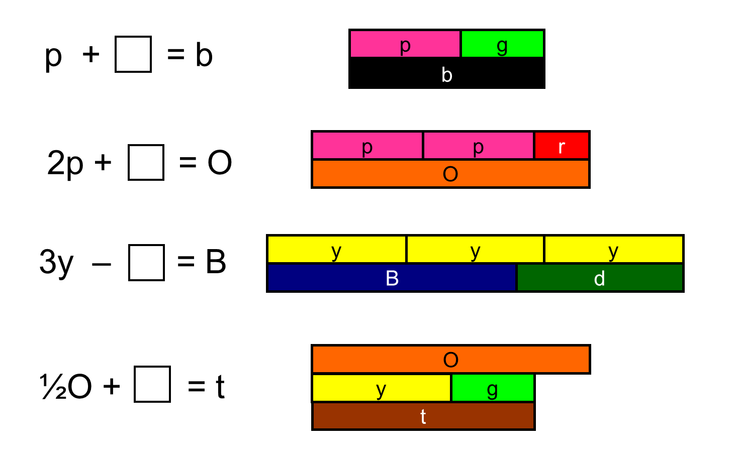 Median Don Steward Mathematics Teaching Cuisenaire Rod