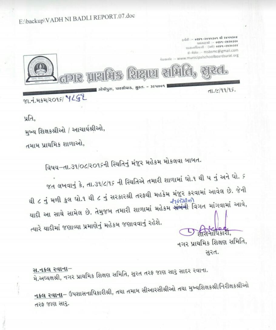 Women seeking Men in Dating Surat