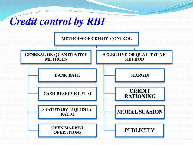 Credit Control By RBI / Central Bank – Objectives, Tools, Importance