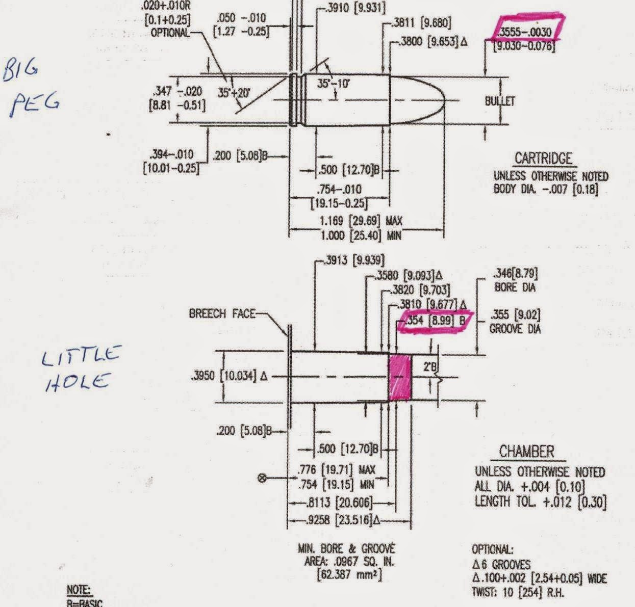 Eaton Rapids Joe: Reloading 9mm Parabellum  SAAMI mistake???