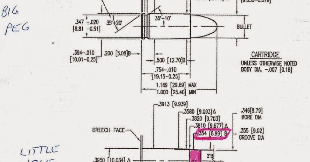 Eaton Rapids Joe: Reloading 9mm Parabellum. SAAMI mistake???