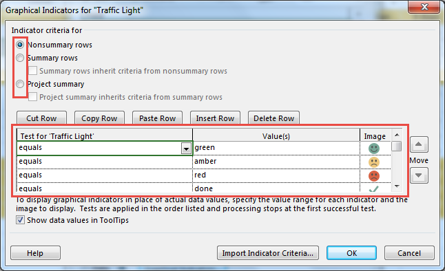 Traffic Light in MS Project