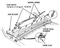 tips-otomotif-sistem-kerja-fungsi-wiper-dan-washer-pada-mobil