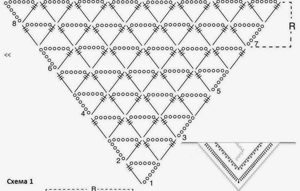 Lo Spazio Di Lilla Scialle Crochet A Rete Con Schemi Crochet