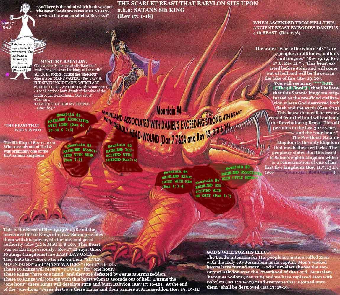 IMAGE(http://2.bp.blogspot.com/-GTrLkO2ukeo/UMVpvg9JxpI/AAAAAAAAAEA/Osy_orIzt6A/s1600/Mystery+Babylon+on+Beast3a.jpg)