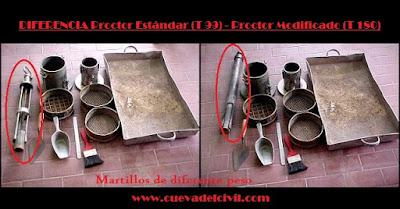 EQUIPO DE COMPACTACIÓN PROCTOR ESTÁNDAR Y PROCTOR MODIFICADO