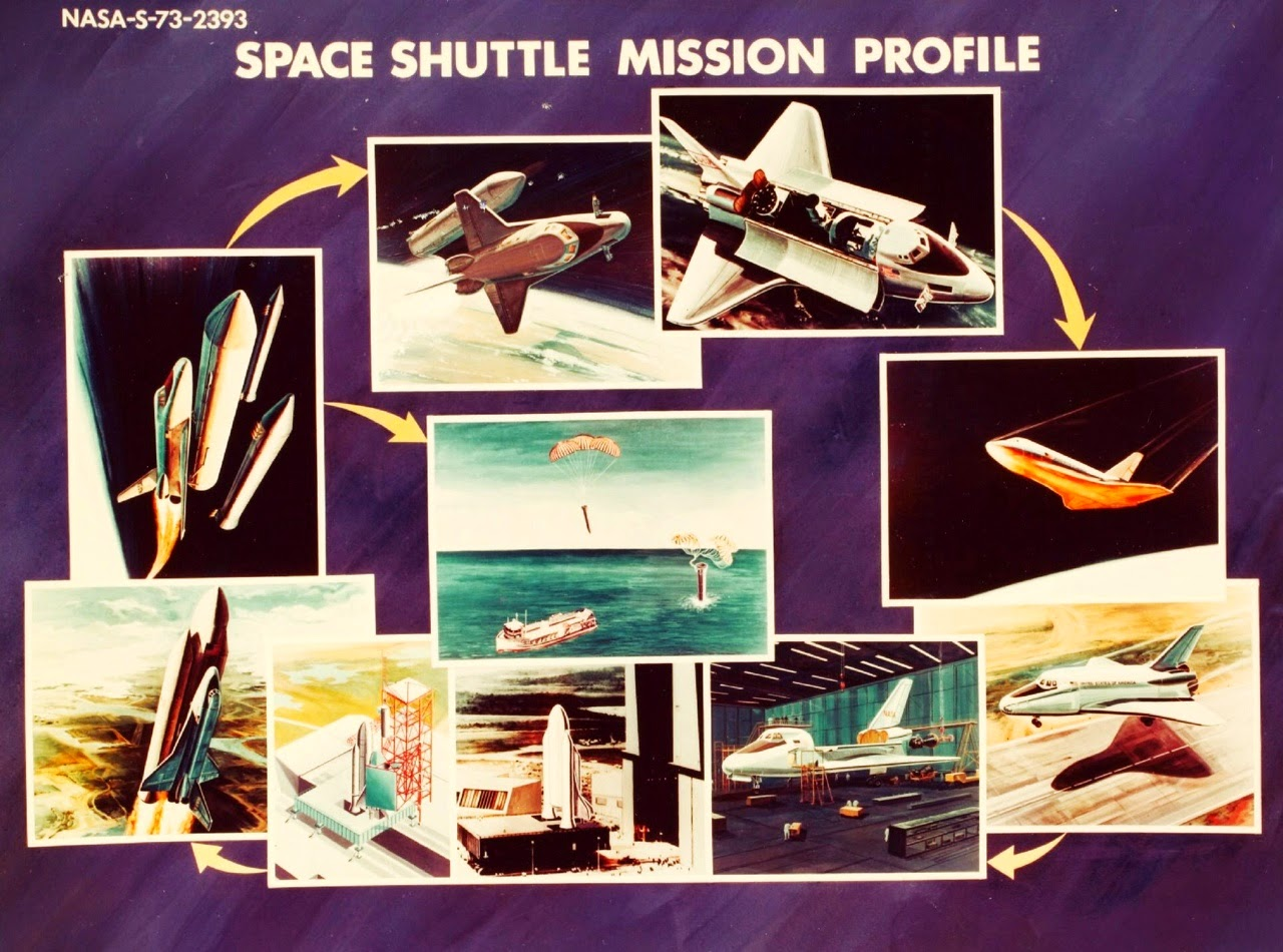 space shuttle space.filminspector.com