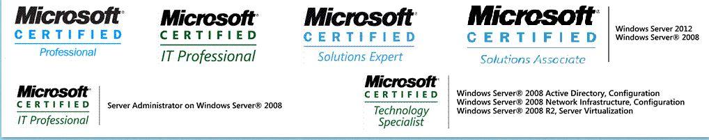 Mohammed Abdul Samad: Microsoft Certified Solutions Associate