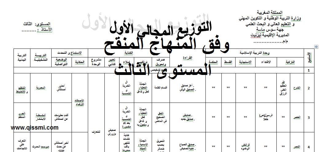 التوزيع المرحلي للمستوى الثالث عربية