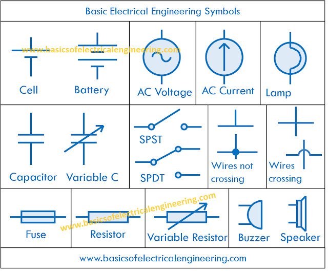 symbols-of-electrical-engineering