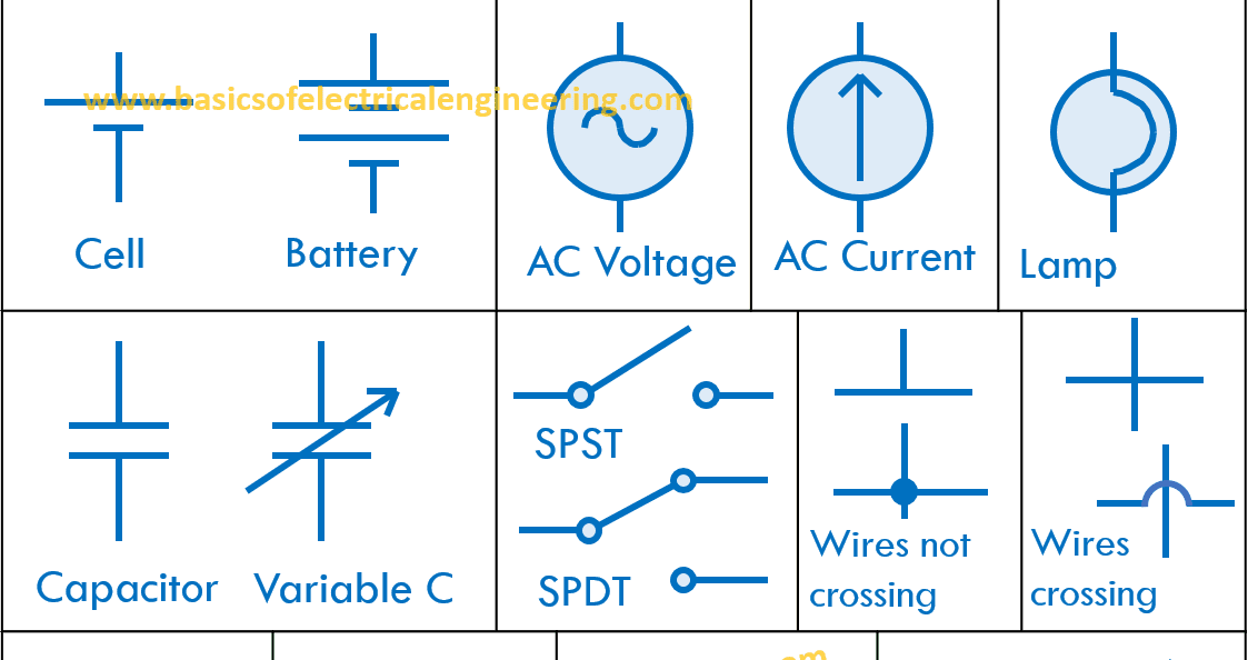 Basics of Electrical Symbols and Why we need them - Basics of ...