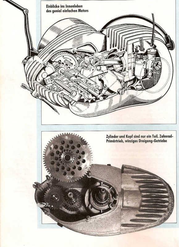 Riedel Imme R100 Engine Cutaway