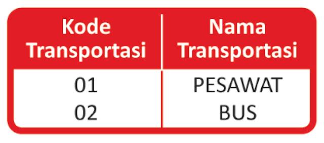 kode transportasi yang dicantumkan saat daftar via sms
