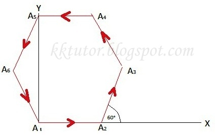 KKMishra's Tutorials: Solutions to Exercises on Vectors-