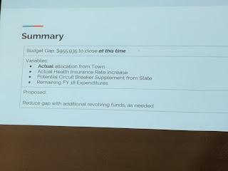 summary page of budget presentation