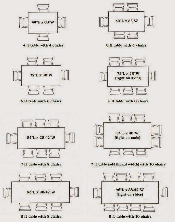 Como escolher o tamanho da mesa de jantar