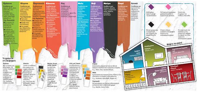 Τα χρώματα μπορούν να επηρεάσουν τον συναισθηματικό μας κόσμο