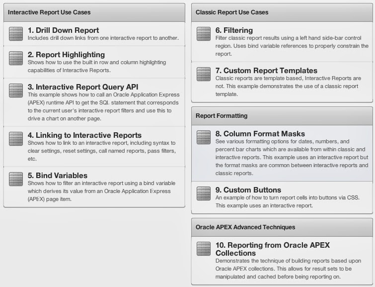 New APEX 4 2 3 Packaged Applications: Sample Reporting & Data Reporter