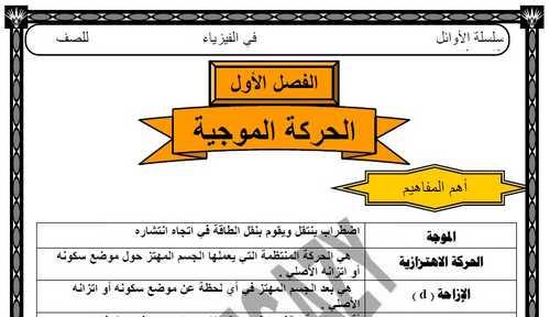 أقوى مذكرة فيزياء للصف الثاني الثانوي 2019 للأستاذ عبد المعطى حجازي