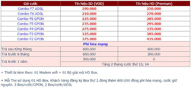 Lắp Mạng Internet FPT Phường Tân Hòa 2
