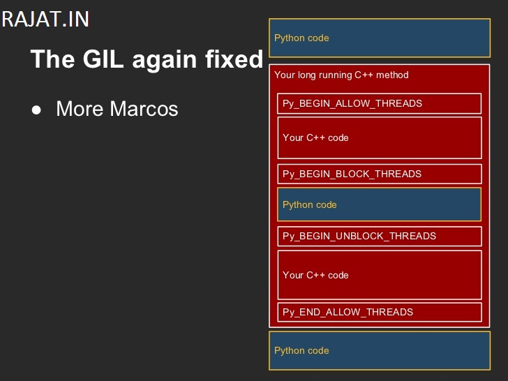 How Celery fixed Python's GIL problem - must check ~ Welcome