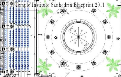 Planos para tercer templo