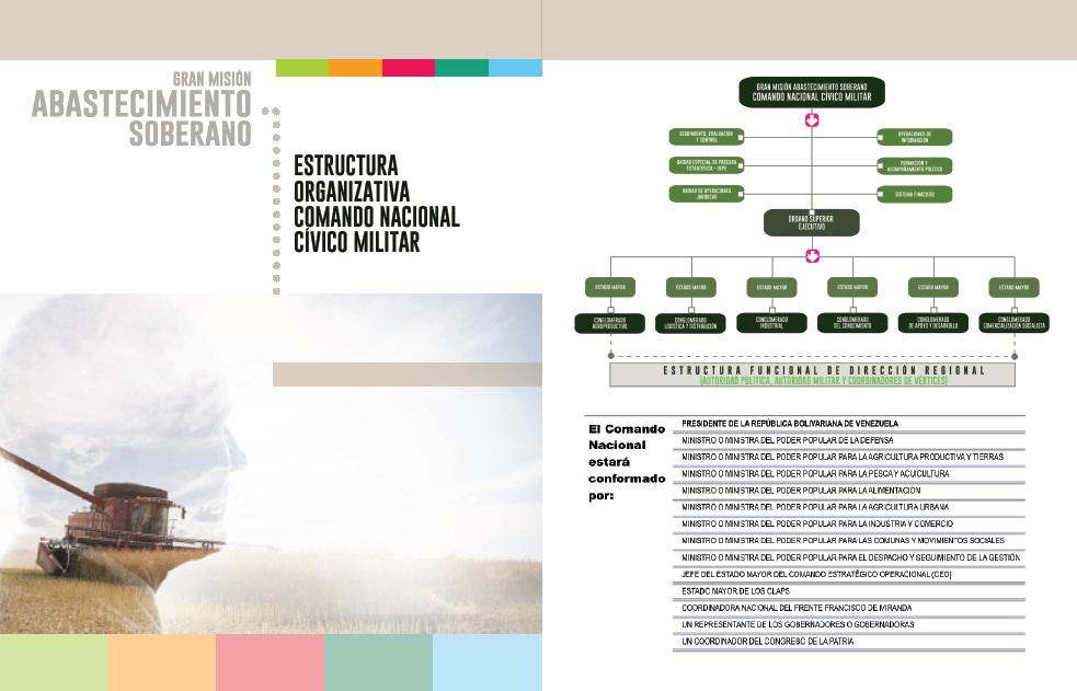 Gran mision abastecimiento soberano tutoriales for Oficina virtual trafico