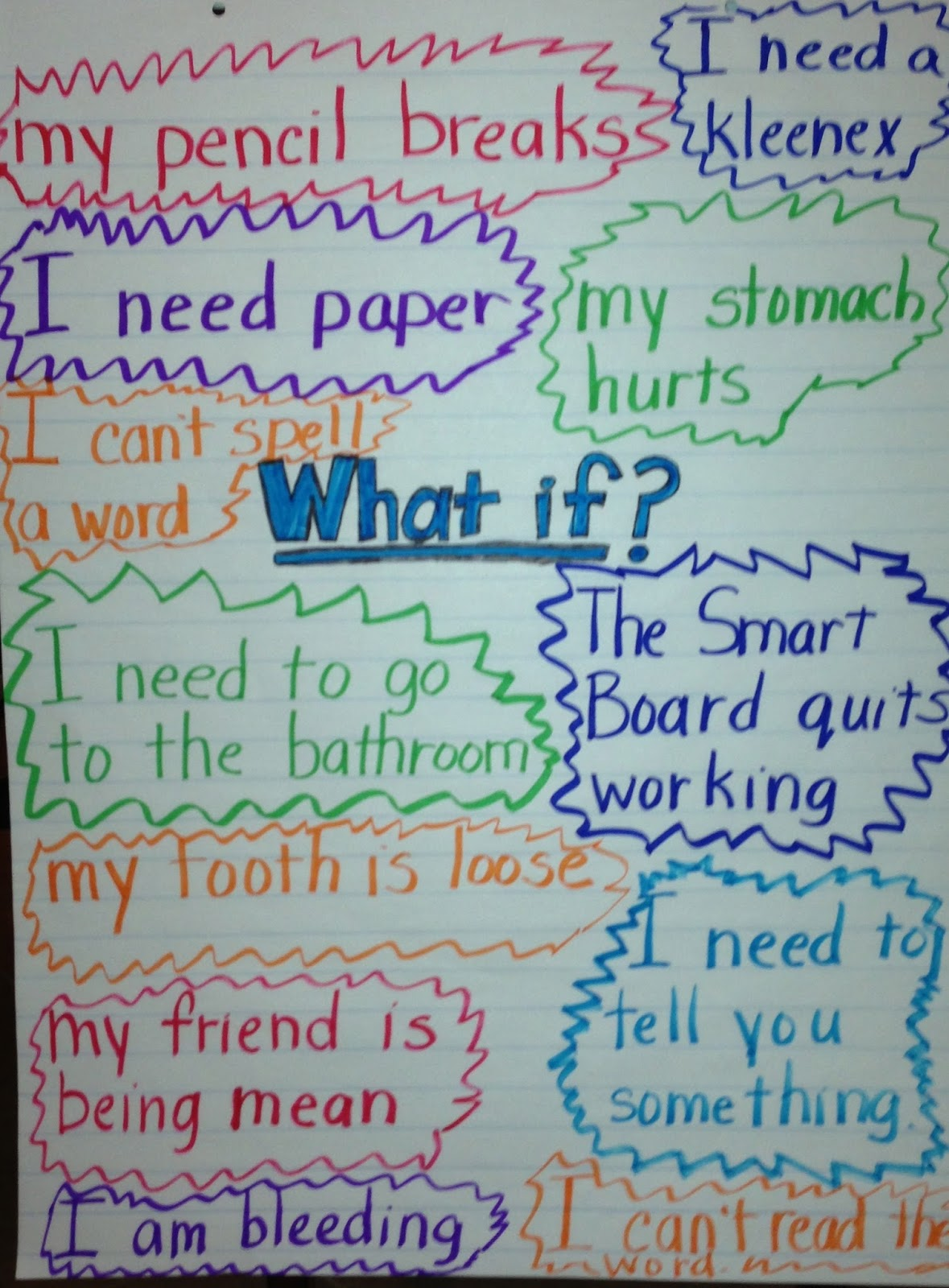 kathy griffin s teaching strategies the what if anchor chart