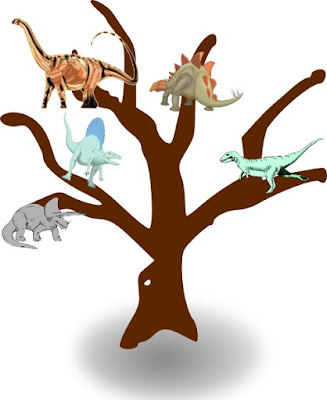Rearranging failed dinosaur family tree