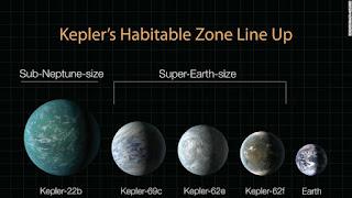 Fakta Unik Kepler 542B, Planet Selain Bumi yang Dapat di Huni Manusia