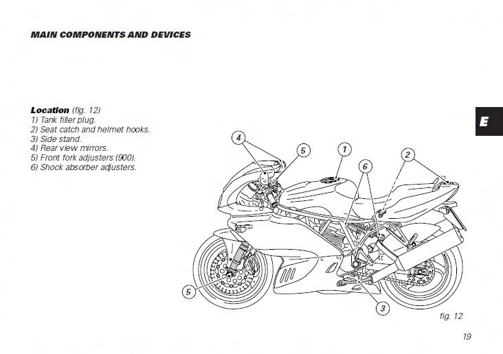 Ducati Workshop Manuals Resource  Ducati Supersport 750