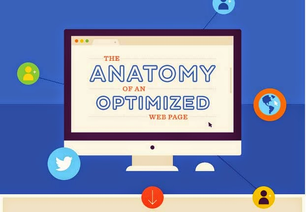 The Anatomy of an Optimized Web Page : eAskme