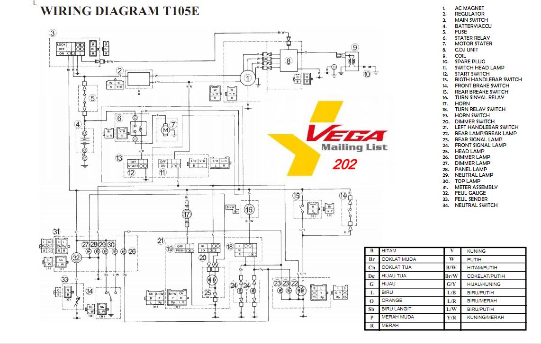 hight resolution of warung kuda besi wiring diagram wiring diagram wiring diagram kelistrikan suzuki thunder 125
