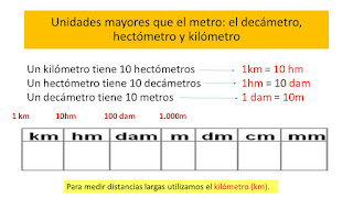 http://www.primaria.librosvivos.net/actividades/flashActividadesPrimariaPub/examen.swf?idejecucion=375016