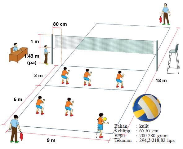 Permainan Bola Besar Bola Voli Mikirbae Com