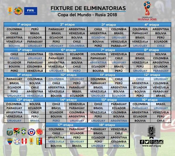 Calendario para las eliminatorias Sudamericanas del Mundial de Rusia ...
