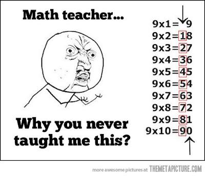 Mrs. Houlin's eSchool: He has a point...