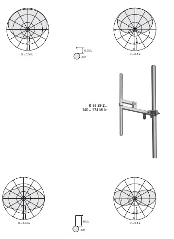Antenna Principals For Mobile in Telecommunication