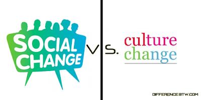 Faktor Pendorong dan Penghambat Perubahan Sosial Budaya