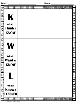 This thinking KWL charts adds extra accountability to the traditional KWL chart.