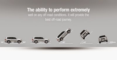 land cruiser extreme perform ability