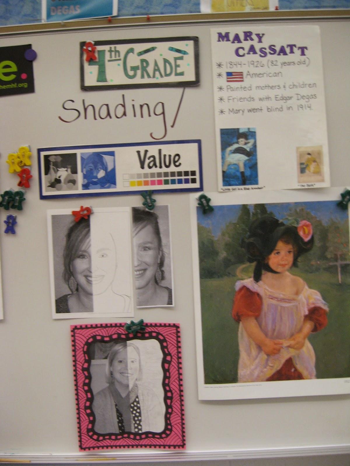 Jamestown Elementary Art Blog 4th Grade Mary Cassatt