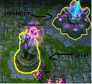 league of legends inhibitor