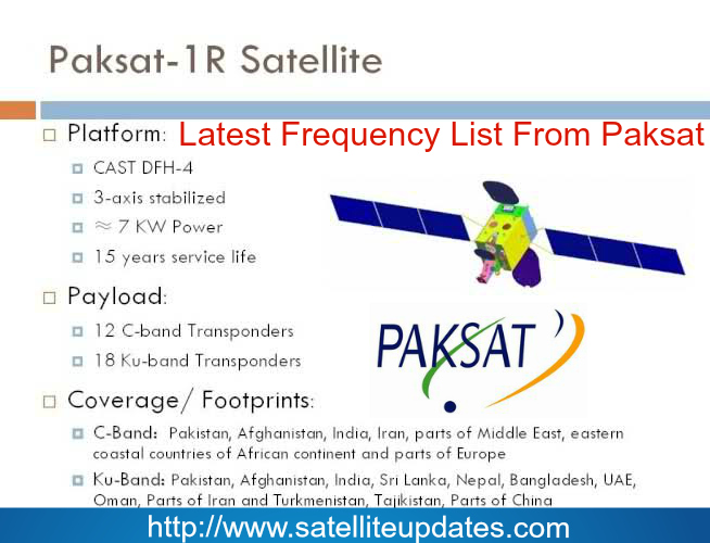 Latest Frequency List From Paksat | Satellites Updates
