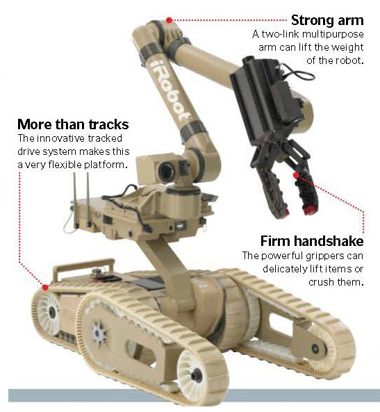 iROBOT 710 WARRIOR  The warrior This multifunctional robot is far from a one-trick pony with the ability to be fi tted out for a host of scenarios  􀀖 Expert at mine excavation  􀀖 Arm-wrestling master  􀀚 Outlasts a fully charged iPhone