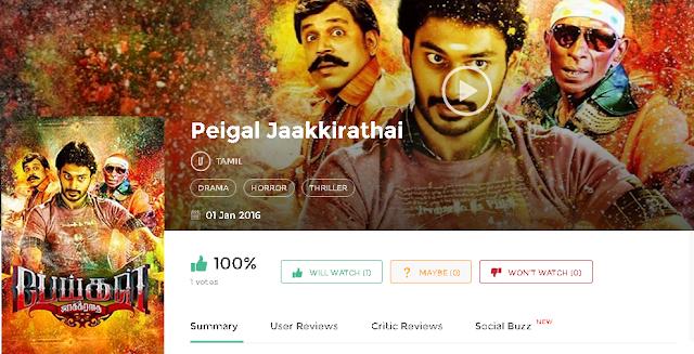 Peigal Jaakirathai 2016 Tamil Movie 700Mb & 300mb Free