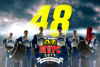 No. 48 Hendrick Motorsports Wins Mechanix Wear's Most Valuable Pit Crew Award