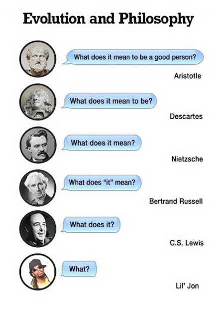 The Evaluation of Philosophy Then vs Now