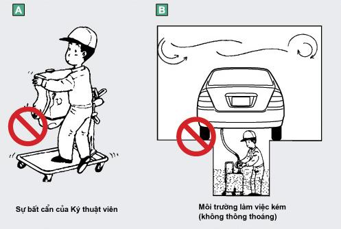 An toàn lao động sửa chữa ô tô